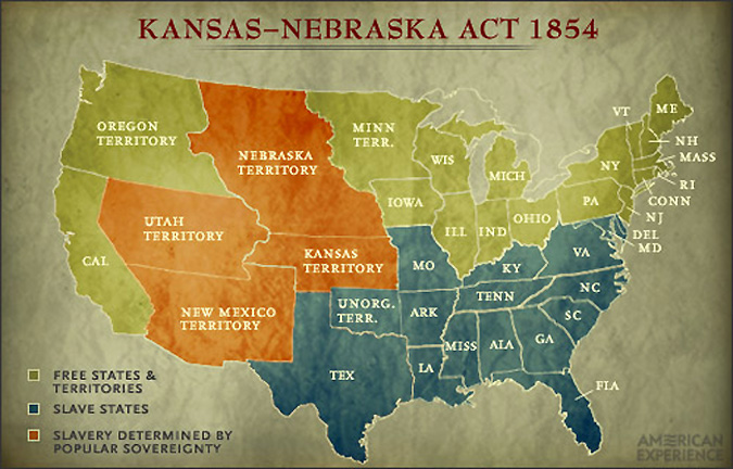 How did the kansas nebraska act impact the missouri compromise of 1820